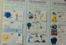 PYP Natural Resources UOI / Year 5 unit of inquiry