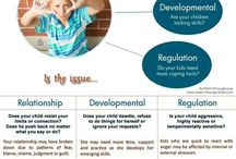 Kids behavioural issues / how can we help