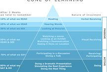 Brain Research  / Pins about how our brains work, learn and Whole Brain Teaching strategies