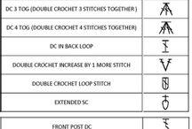 Crochet Symbols & Terms