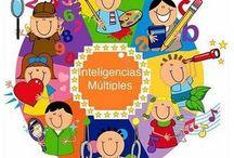 Escola-intel.ligències múltiples