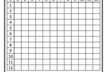 Times table help