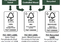 FSC / We think it's our responsibility to know exactly where our timber originates and it is our passion for the environment that sees us actively promoting the FSC standard.