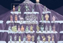 mitologias