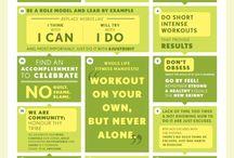 The Whole Life Fitness Manifesto #WLFManifesto