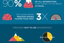 Infographics Delight
