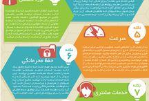 اینفوگرافیک ترجمه