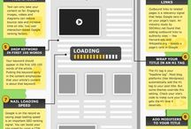 On-site Web Page Optimization