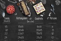 utili in cucina