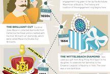History of a diamond