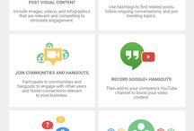 Google+ / Infos rund um das Soziale Netzwerk des Suchmaschinen-Riesen