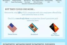 Girl Power / by OnlineSchools.com