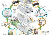 Energy saving houses