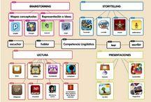 tablet y la competencia linguistica