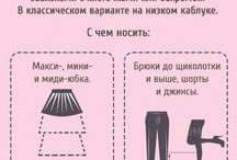 Знания по обуви