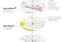 Arch302 analysis