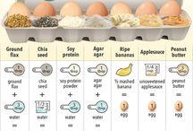 Baking Substitutes