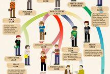 Infographics / by e.delacruz