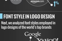 Brand & Marketing