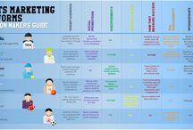 Sport Marketing & Communication / Tutto quello che ruota attorno al mondo della comunicazione e del marketing sportivo  All that has to deal with sport marketing and communication