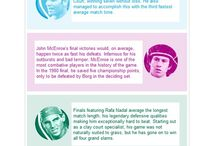 Sports Infographic / Pinboard on Sports Infographics. Visit us at http://www.newsilike.in