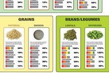 nutrition facts of fruits and vegetables