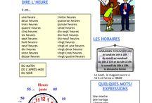 Kloktijden in het Frans