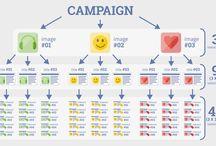 SMM-Campaign