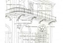 Architekturideen