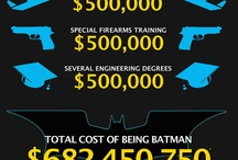 The of Cost Being Batman