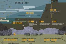 History - World War 2