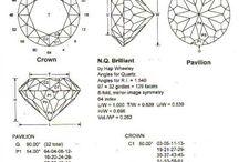 Faceting diagrams