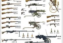 WWII - Russian Weapons
