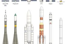 space and rocketry