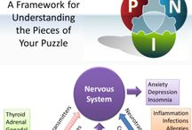 PNI / psychosomatics, psyco-neuro-endocrin-immunology, psychology for health