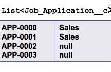 Salesforce.com | SOQL