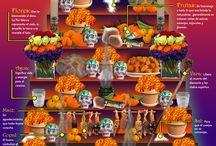 Dia de Muertos-origen