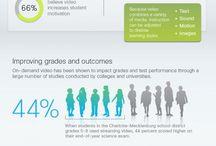 Videolearning / Videolearning, videotraining, digitale training