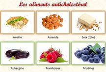 Anticolestherol