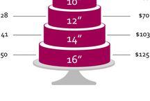 medidas de tortas