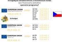 Strukturální fondy / Vše, co se nějak týká evropských fondů, čerpání dotací a evropské regionální politiky.