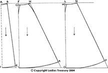 19-th century / XIX-th century garments