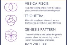 Learn Sacred Geometry