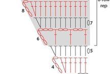 Dreieck Tuch