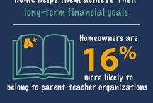 NOVA® Home Loans Library