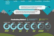 Crowdfunding/Causes
