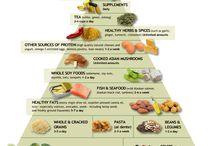 Pescarerian diet / Vego/ seafood diet