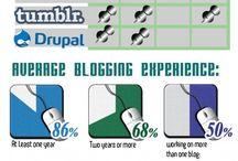 Beautiful Infographics