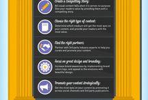 Content Marketing Infographics - 2015