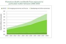 OECD Development / OECD work on development in images, graphs, dataviz / by OECD